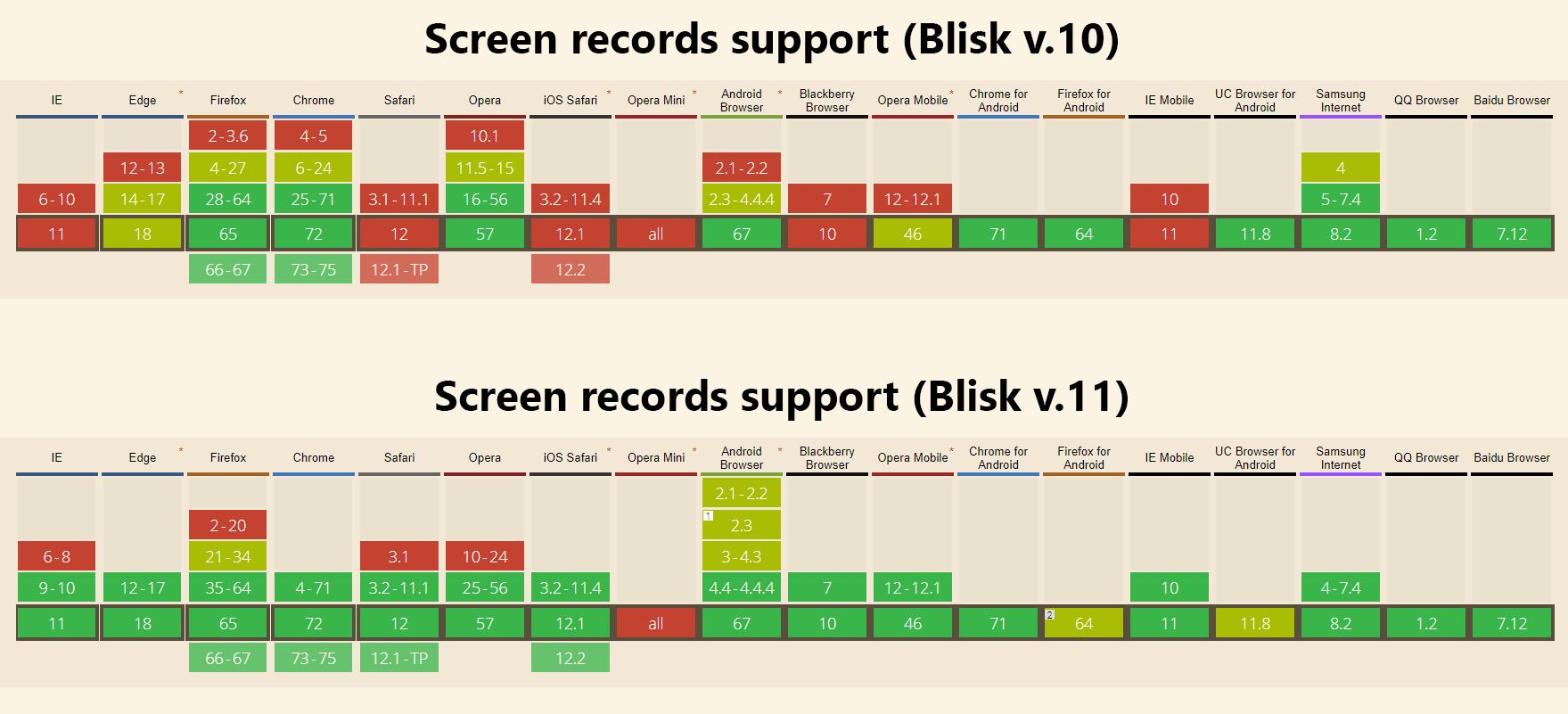 New screen records support in Blisk v.11
